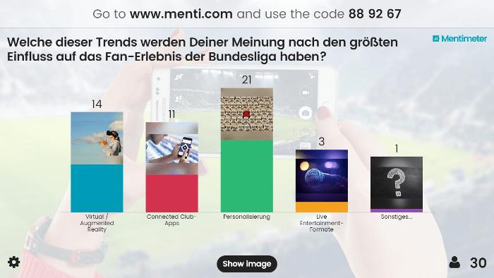 Spielmacherkonferenz: Umfrage zu Trends fürs digitale Fan-Erlebnis