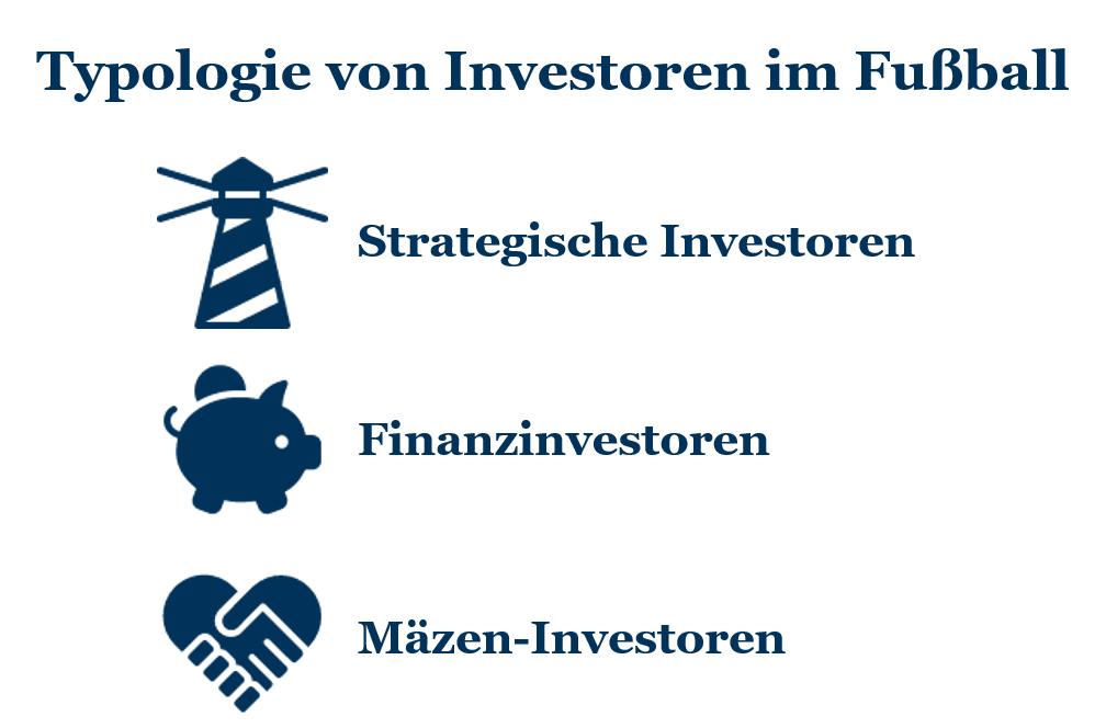 Typologie von Investoren im Fußball