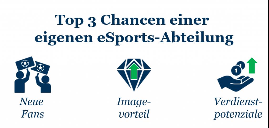 Top 3 Chancen einer eigenen eSports-Abteilung