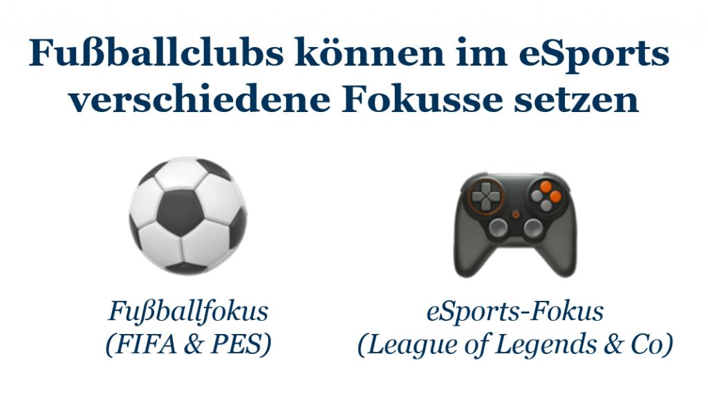 eSports-Abteilung: Verschiedener Fokus