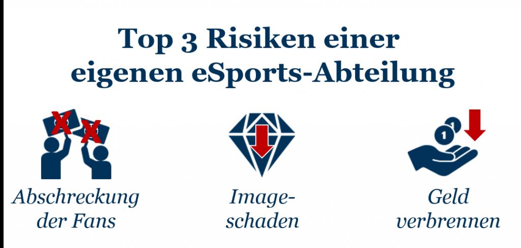 Top 3 Risiken einer eigenen eSports-Abteilung
