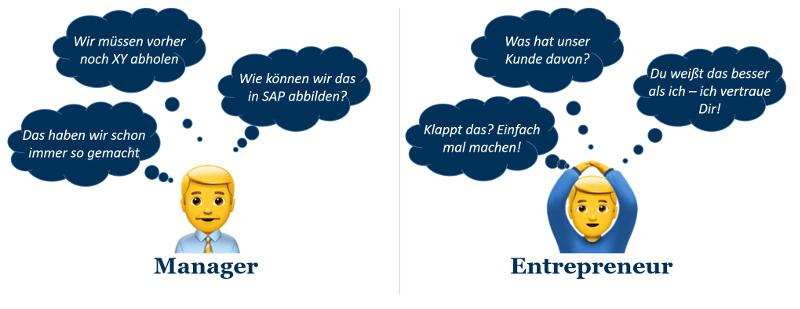 Blickpunkt Sportmanagement: Manager vs. Entrepreneur