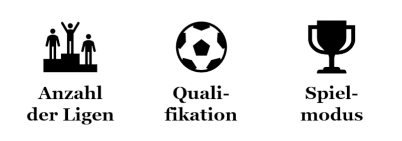 UEFA Reform
