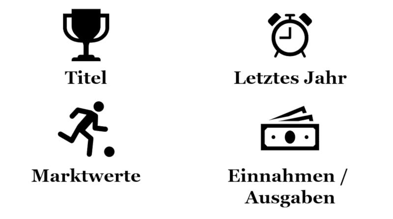 Kriterien zum Vergleich der Teams innerhalb der deutschen Gruppen für die Champions League 2019