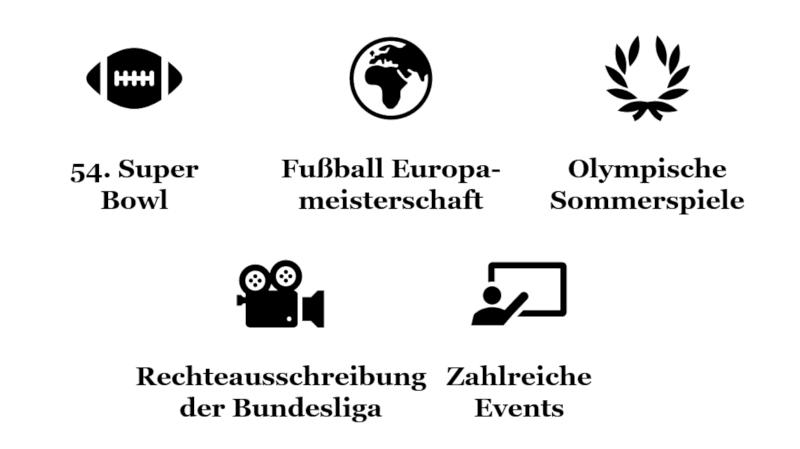 5 Ereignisse, die das Sportjahr 2020 aus meiner Sicht prägen werden